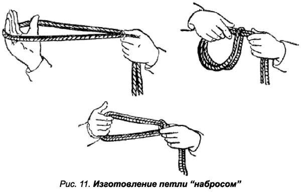 Как Связать Руки Ремнем Инструкция - фото 9